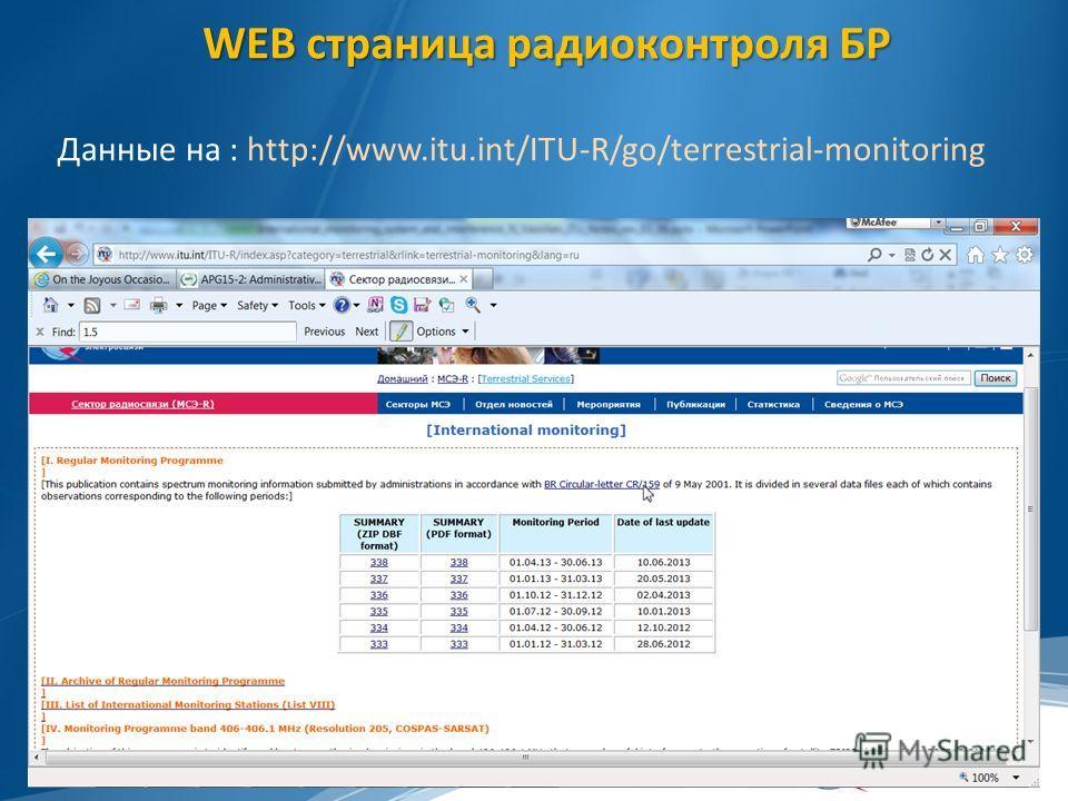 WEB страница радиоконтроля БР 13 Данные на : http://www.itu.int/ITU-R/go/terrestrial-monitoring