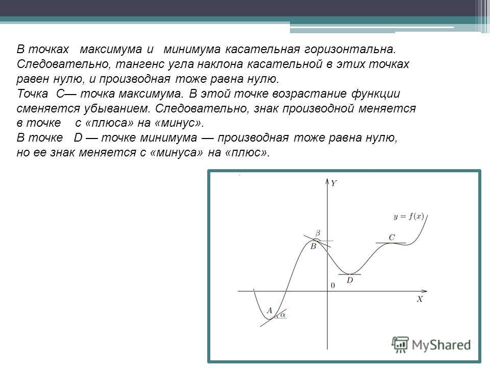 В точках максимума и минимума касательная горизонтальна. Следовательно, тангенс угла наклона касательной в этих точках равен нулю, и производная тоже равна нулю. Точка C точка максимума. В этой точке возрастание функции сменяется убыванием. Следовате