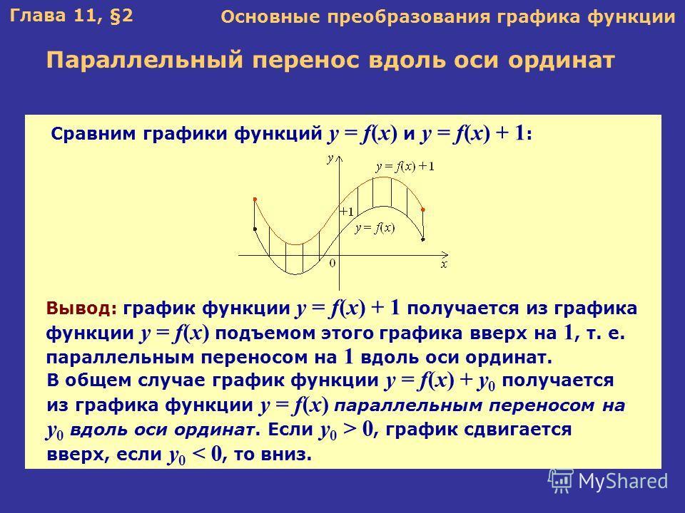 Глава 11, §2 Основные преобразования графика функции Параллельный перенос вдоль оси ординат Сравним графики функций y = f(x) и y = f(x) + 1 : Вывод: график функции y = f(x) + 1 получается из графика функции y = f(x) подъемом этого графика вверх на 1,