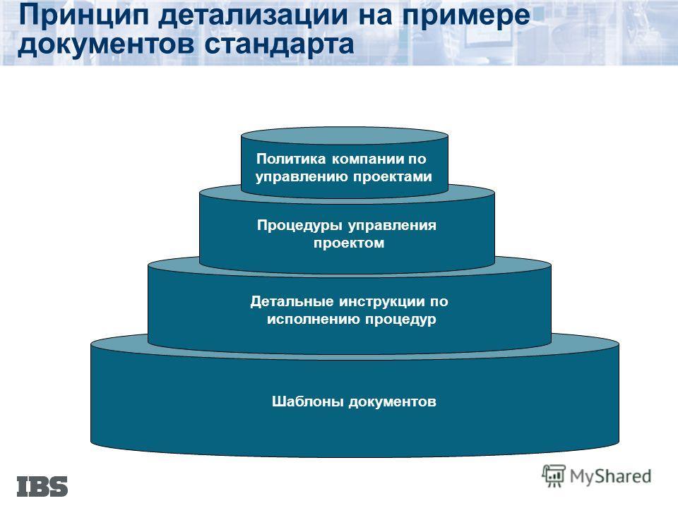 Принцип детализации на примере документов стандарта Шаблоны документов Детальные инструкции по исполнению процедур Процедуры управления проектом Политика компании по управлению проектами