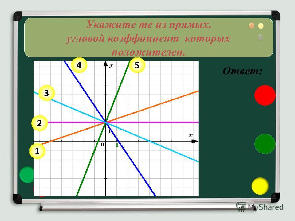 Укажите те из прямых, угловой коэффициент которых положителен. Ответ: 2 1 3 45