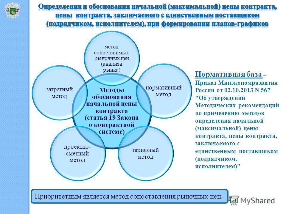 Нормативная база – Приказ Минэкономразвития России от 02.10.2013 N 567