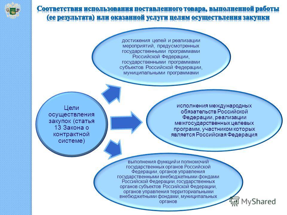Цели осуществления закупок (статья 13 Закона о контрактной системе) достижения целей и реализации мероприятий, предусмотренных государственными программами Российской Федерации, государственными программами субъектов Российской Федерации, муниципальн