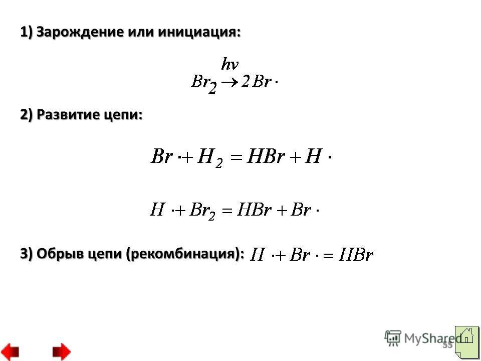 1) Зарождение или инициация: 2) Развитие цепи: 3) Обрыв цепи (рекомбинация): 55