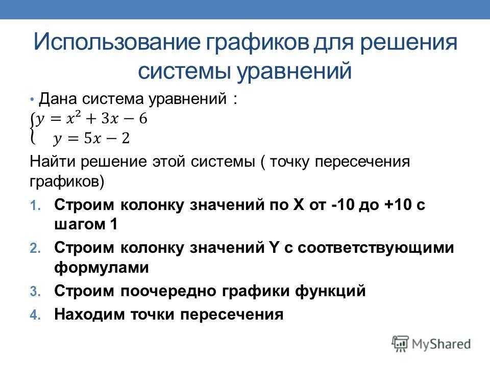 Использование графиков для решения системы уравнений