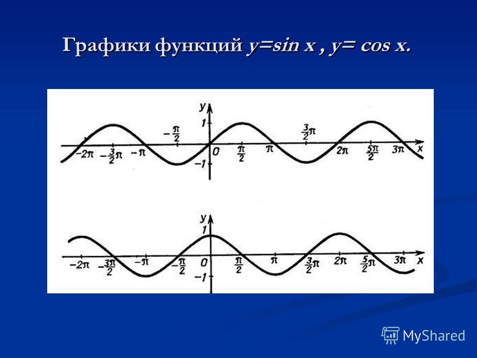 Графики функций y=sin x, y= cos x.