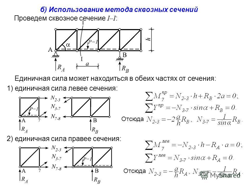 б) Использование метода сквозных сечений Проведем сквозное сечение I–I : Отсюда В первом случае определяем левые ветви обоих ЛВ, а во втором их правые ветви. Соединив точки между узлами 7-8, получаем переходную прямую и окончательный вид ЛВ (рис. г,