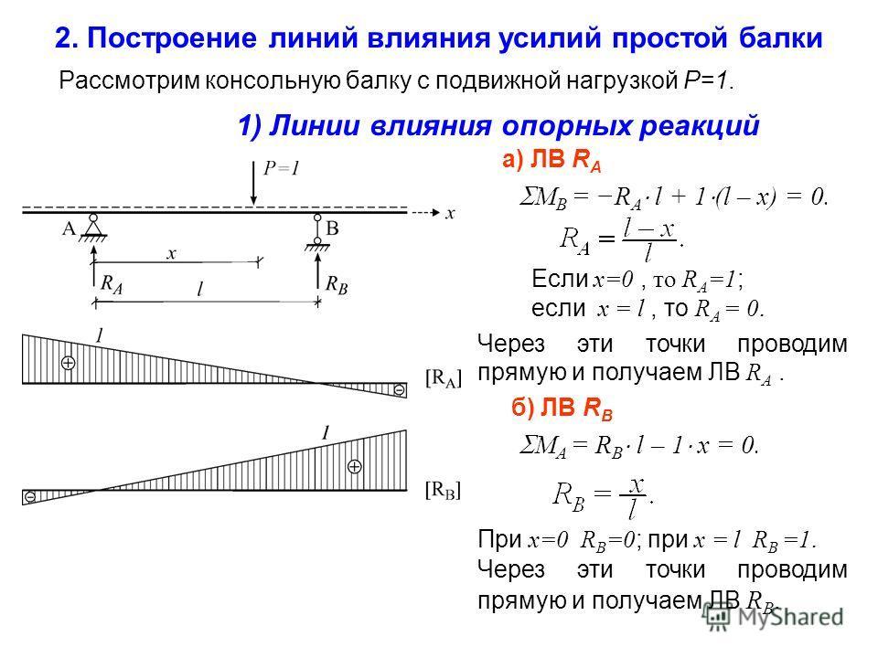 Рассмотрим консольную балку с подвижной нагрузкой P=1. а) ЛВ R A M B = R A l + 1 (l – x) = 0. Если x=0, то R A =1 ; если x = l, то R A = 0. Через эти точки проводим прямую и получаем ЛВ R A. б) ЛВ R В M A = R B l – 1 x = 0. При x=0 R B =0 ; при x = l