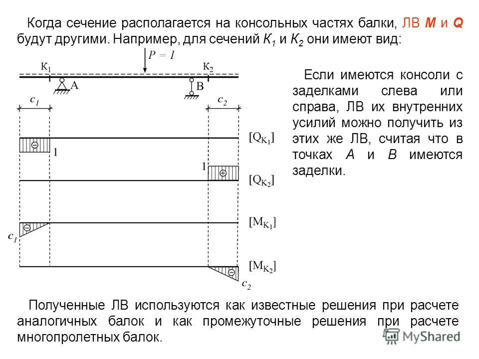 Когда сечение располагается на консольных частях балки, ЛВ M и Q будут другими. Например, для сечений К 1 и К 2 они имеют вид: Полученные ЛВ используются как известные решения при расчете аналогичных балок и как промежуточные решения при расчете мног