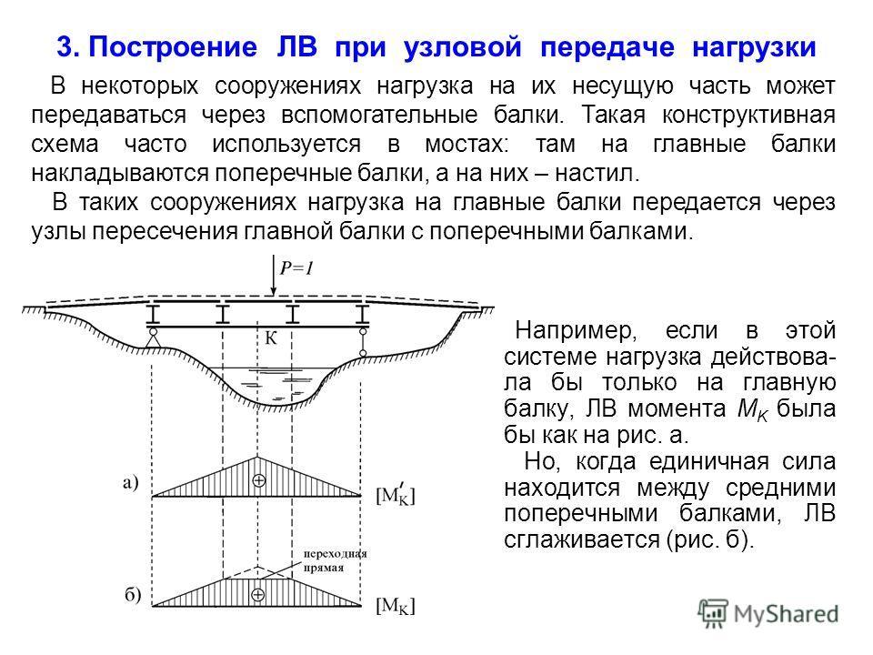 В некоторых сооружениях нагрузка на их несущую часть может передаваться через вспомогательные балки. Такая конструктивная схема часто используется в мостах: там на главные балки накладываются поперечные балки, а на них – настил. В таких сооружениях н