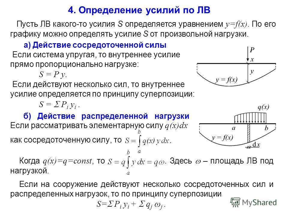 4. Определение усилий по ЛВ б) Действие распределенной нагрузки Если рассматривать элементарную силу q(x)dx как сосредоточенную силу, то Пусть ЛВ какого-то усилия S определяется уравнением y=f(x ). По его графику можно определять усилие S от произвол