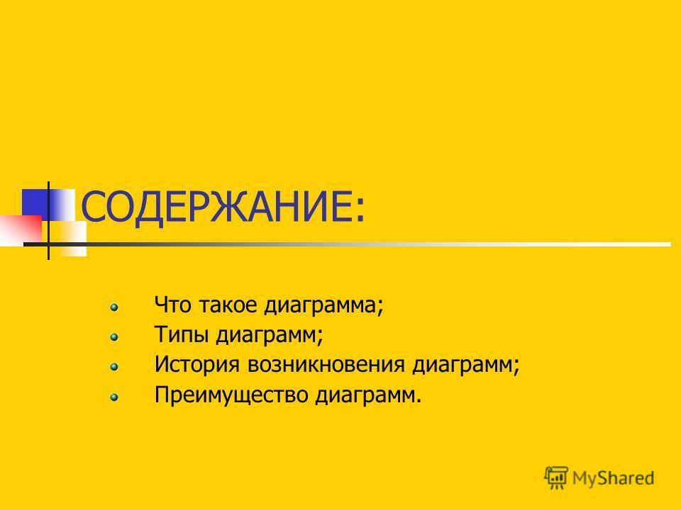 СОДЕРЖАНИЕ: Что такое диаграма; Типы диаграмм; История возникновения диаграмм; Преимущество диаграмм.