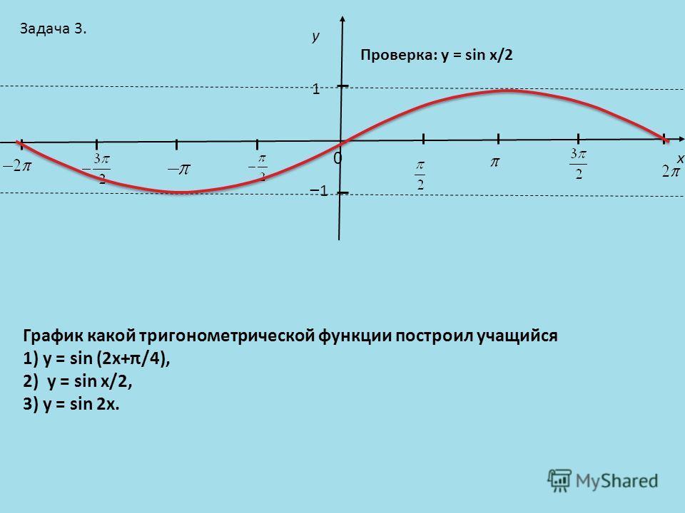 x y 1 0 1 График какой тригонометрической функции построил учащийся 1) y = sin (2x+π/4), 2) y = sin x/2, 3) y = sin 2x. Задача 3. Проверка: y = sin x/2