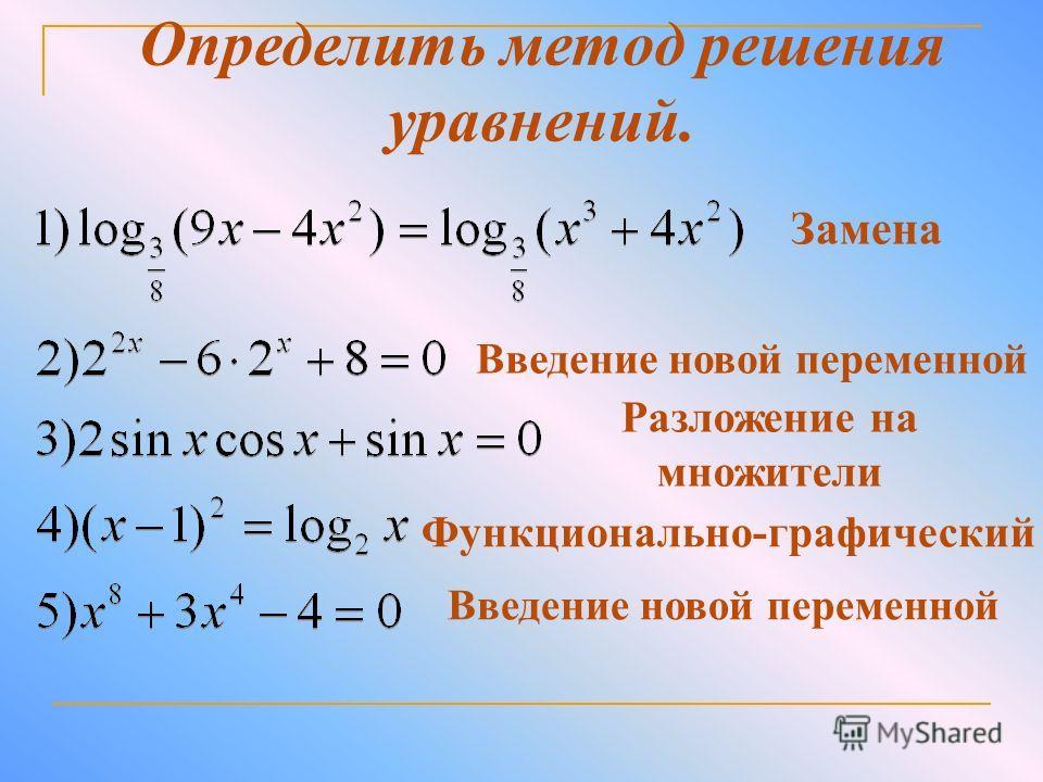 Разложение на множители Замена Функционально-графический Введение новой переменной Определить метод решения уравнений. Введение новой переменной