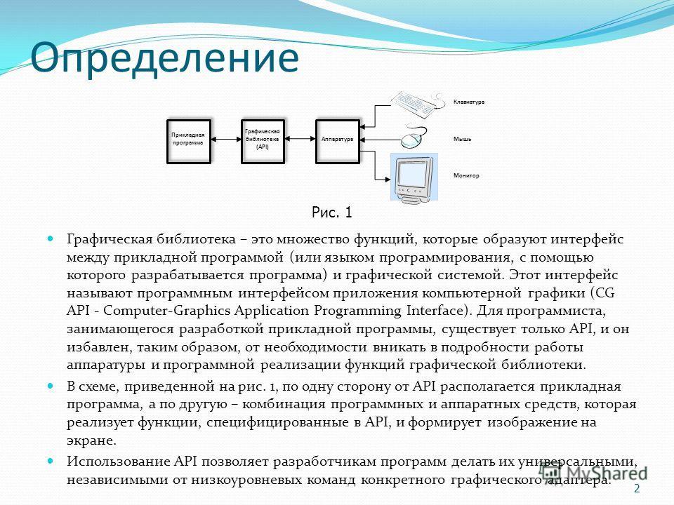 Определение Графическая библиотека – это множество функций, которые образуют интерфейс между прикладной программой (или языком программирования, с помощью которого разрабатывается программа) и графической системой. Этот интерфейс называют программным