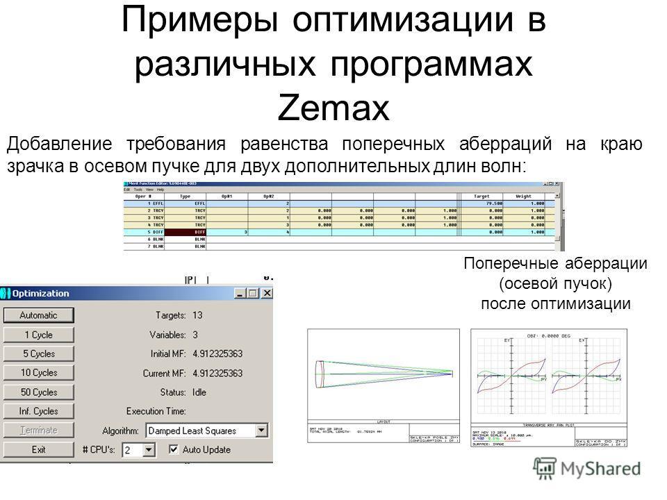 Примеры оптимизации в различных программах Zemax Добавление требования равенства поперечных аберраций на краю зрачка в осевом пучке для двух дополнительных длин волн: Поперечные аберрации (осевой пучок) после оптимизации