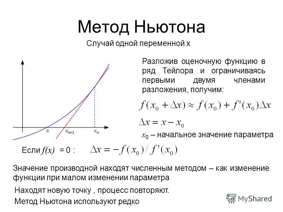 Метод Ньютона Случай одной переменной x Разложив оценочную функцию в ряд Тейлора и ограничиваясь первыми двумя членами разложения, получим: x 0 – начальное значение параметра Если f(x) = 0 : Значение производной находят численным методом – как измене