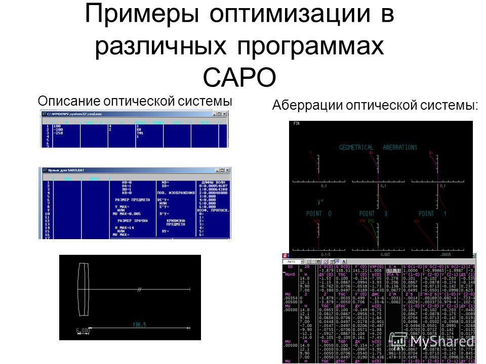 Примеры оптимизации в различных программах САРО Описание оптической системы Аберрации оптической системы: