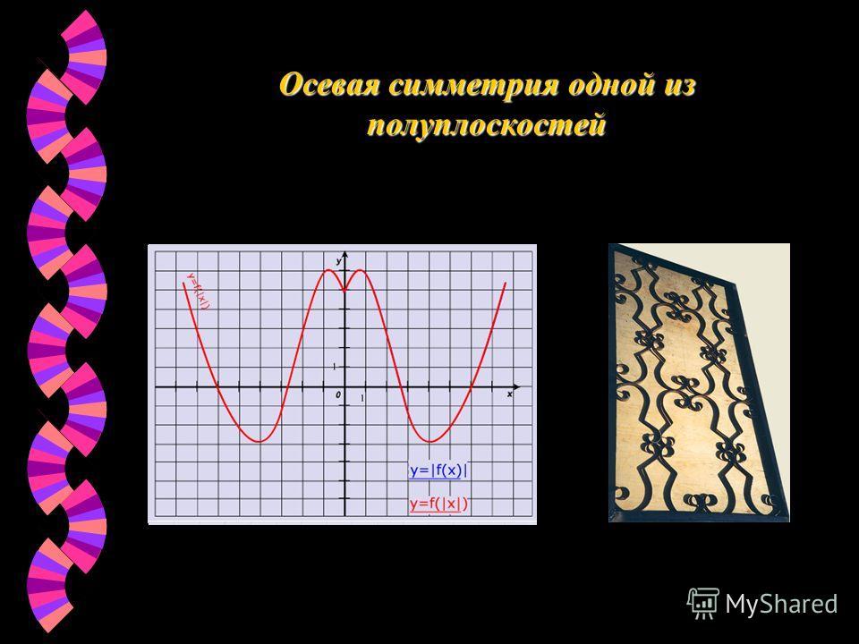 Осевая симметрия одной из полуплоскостей