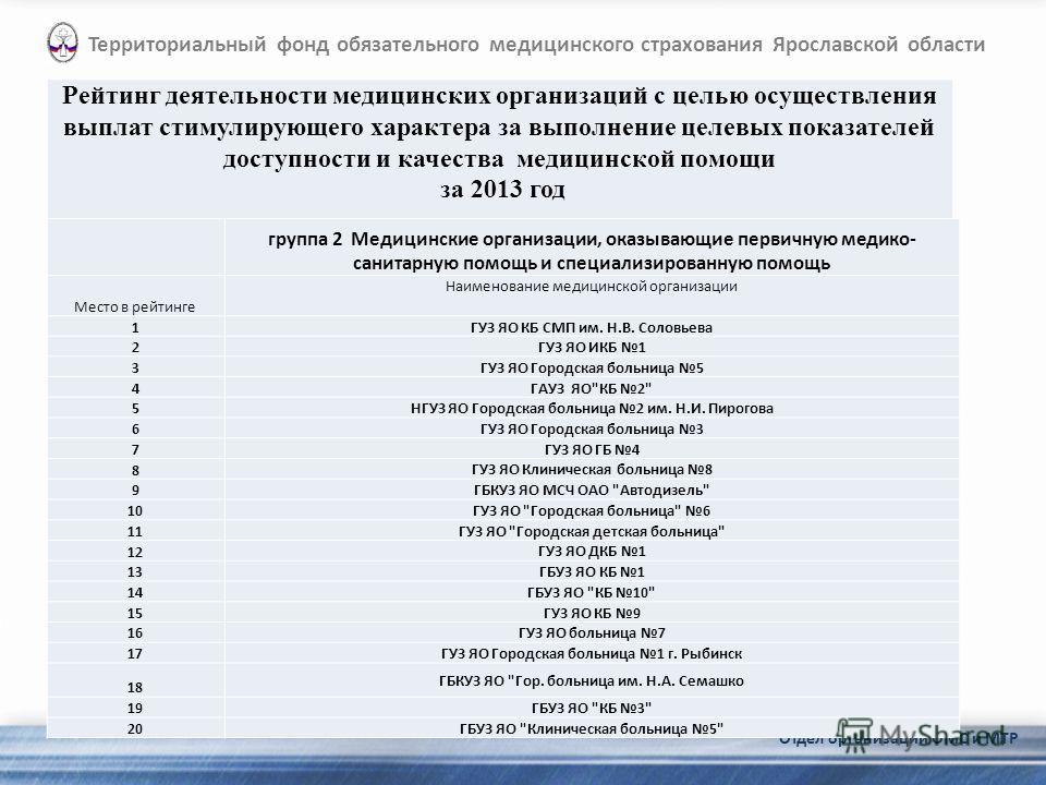 Детская больница 27 айболит нижний новгород список сотрудников