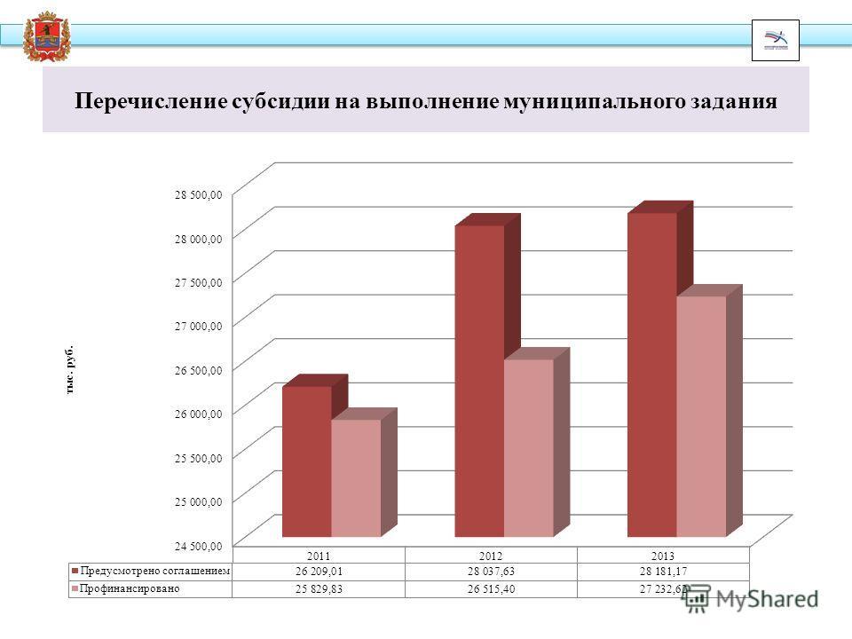 Перечисление субсидии на выполнение муниципального задания