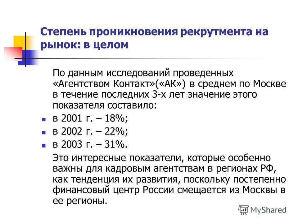 Степень проникновения рекрутмента на рынок: в целом По данным исследований проведенных «Агентством Контакт»(«АК») в среднем по Москве в течение последних 3-х лет значение этого показателя составило: в 2001 г. – 18%; в 2002 г. – 22%; в 2003 г. – 31%.