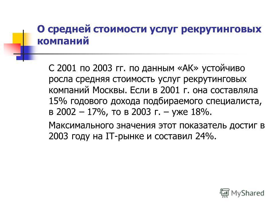 О средней стоимости услуг рекрутинговых компаний С 2001 по 2003 гг. по данным «АК» устойчиво росла средняя стоимость услуг рекрутинговых компаний Москвы. Если в 2001 г. она составляла 15% годового дохода подбираемого специалиста, в 2002 – 17%, то в 2