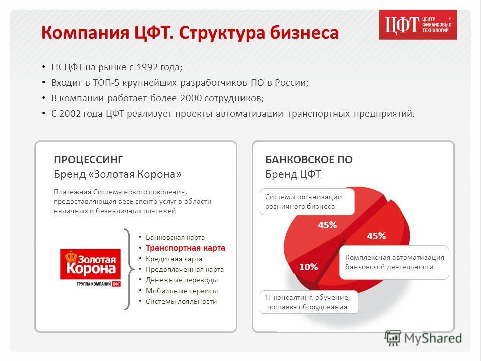 ГК ЦФТ на рынке с 1992 года; Входит в ТОП-5 крупнейших разработчиков ПО в России; В компании работает более 2000 сотрудников; С 2002 года ЦФТ реализует проекты автоматизации транспортных предприятий. БАНКОВСКОЕ ПО Бренд ЦФТ Комплексная автоматизация