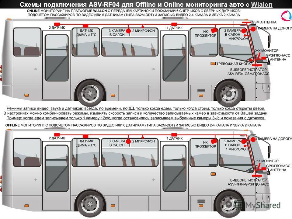 Схемы подключения ASV-RF04 для Offline и Online мониторинга авто с WialonWialon