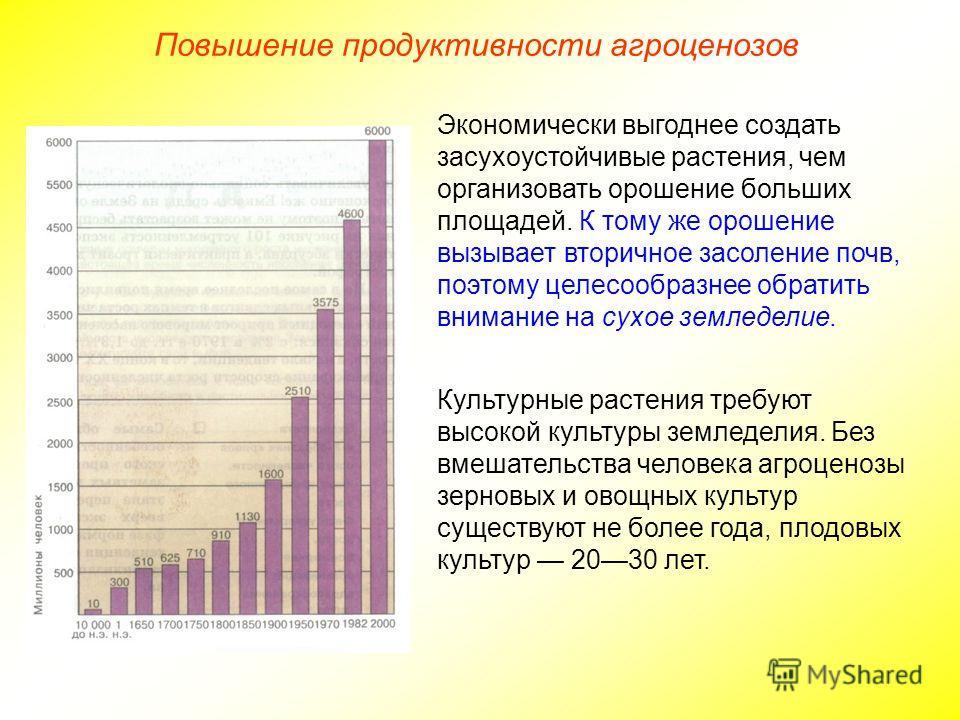 Повышение продуктивности агроценозов Экономически выгоднее создать засухоустойчивые растения, чем организовать орошение больших площадей. К тому же орошение вызывает вторичное засоление почв, поэтому целесообразнее обратить внимание на сухое земледел