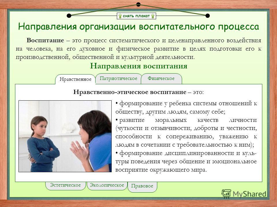 снять плакат Направления организации воспитательного процесса Воспитание – это процесс систематического и целенаправленного воздействия на человека, на его духовное и физическое развитие в целях подготовки его к производственной, общественной и культ