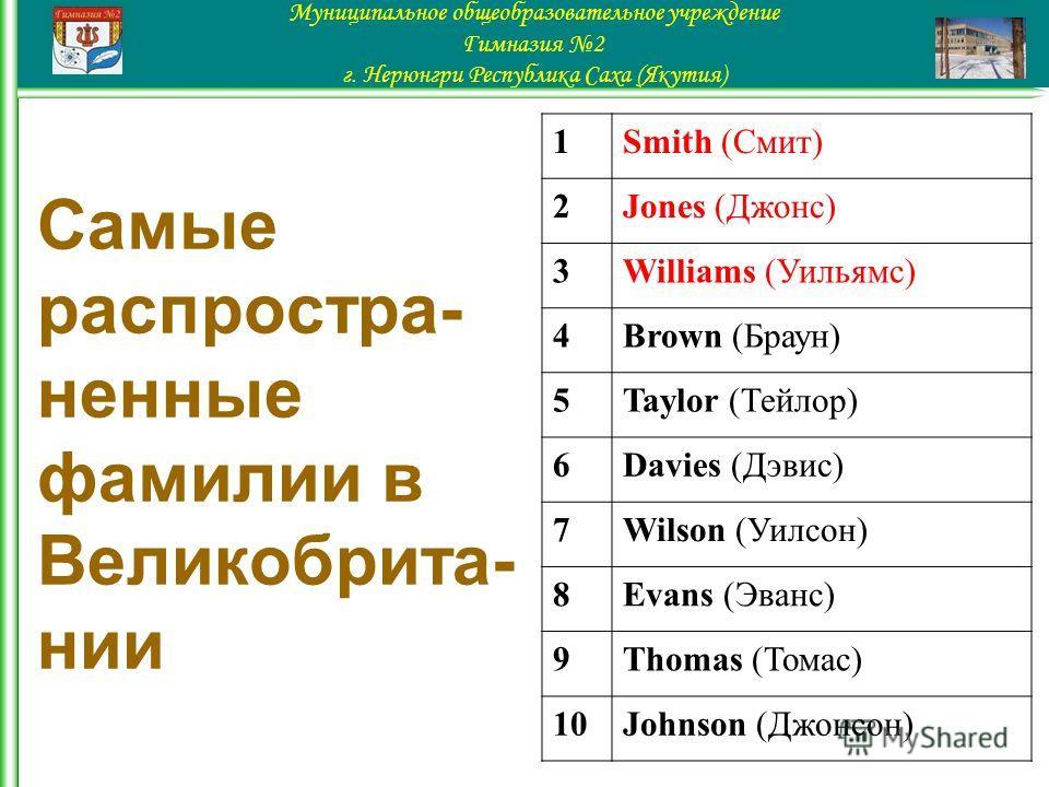 Муниципальное общеобразовательное учреждение Гимназия 2 г. Нерюнгри Республика Саха (Якутия) 1Smith (Смит) 2Jones (Джонс) 3Williams (Уильямс) 4Brown (Браун) 5Taylor (Тейлор) 6Davies (Дэвис) 7Wilson (Уилсон) 8Evans (Эванс) 9Thomas (Томас) 10Johnson (Д