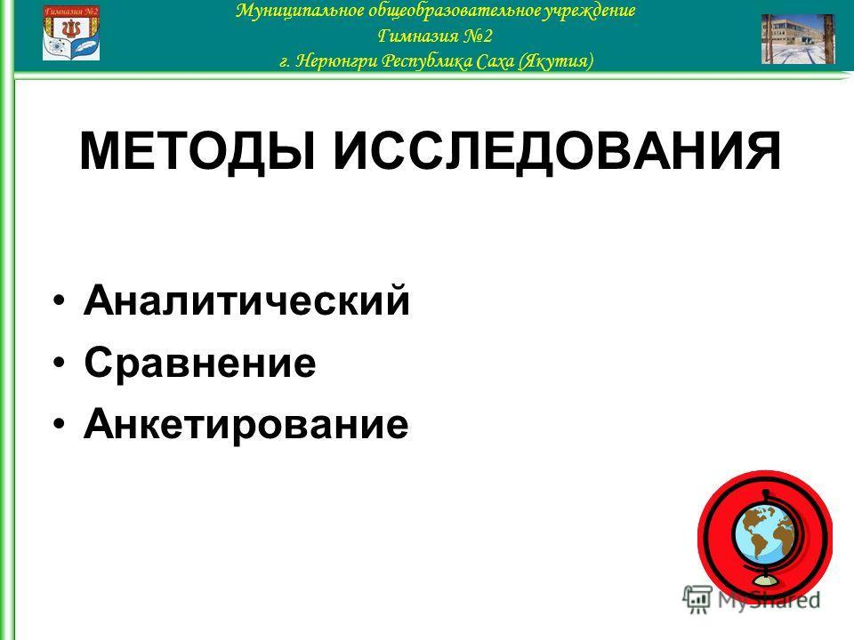 МЕТОДЫ ИССЛЕДОВАНИЯ Муниципальное общеобразовательное учреждение Гимназия 2 г. Нерюнгри Республика Саха (Якутия) Аналитический Сравнение Анкетирование