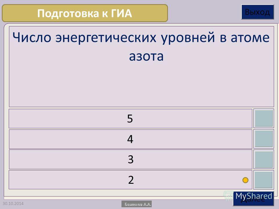 30.10.2014 Число энергетических уровней в атоме азота 5 4 3 2 Подготовка к ГИА