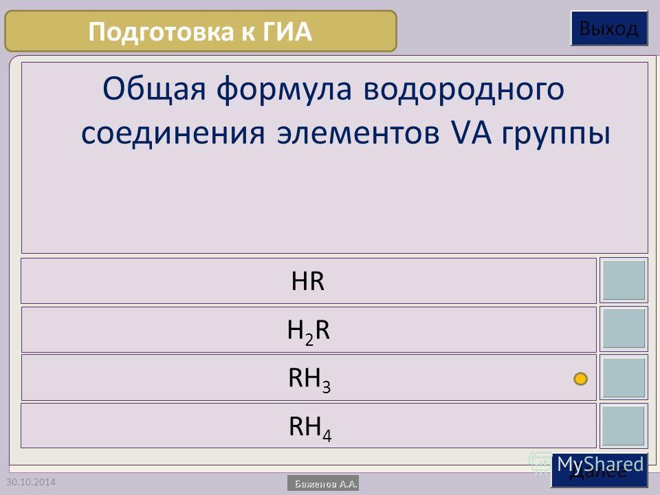 30.10.2014 Общая формула водородного соединения элементов VА группы HR H2RH2R RH 3 RH 4 Подготовка к ГИА