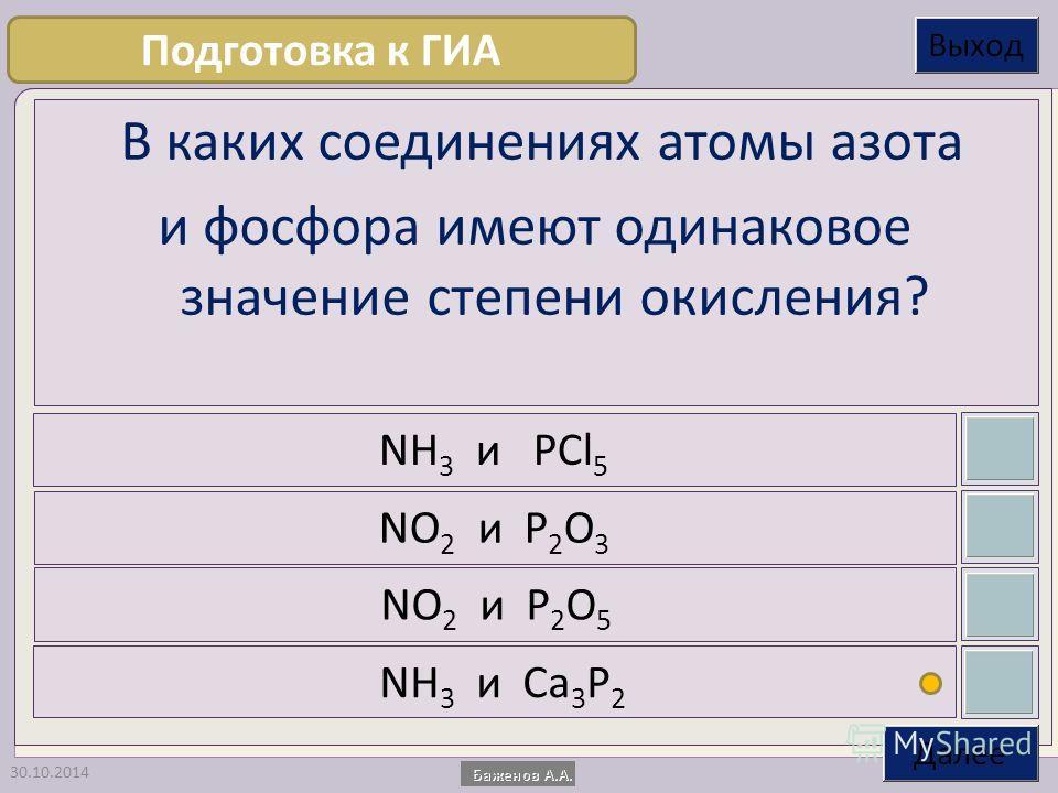 30.10.2014 В каких соединениях атомы азота и фосфора имеют одинаковое значение степени окисления? NH 3 и PCl 5 NO 2 и P 2 O 3 NO 2 и P 2 O 5 NH 3 и Ca 3 P 2 Подготовка к ГИА