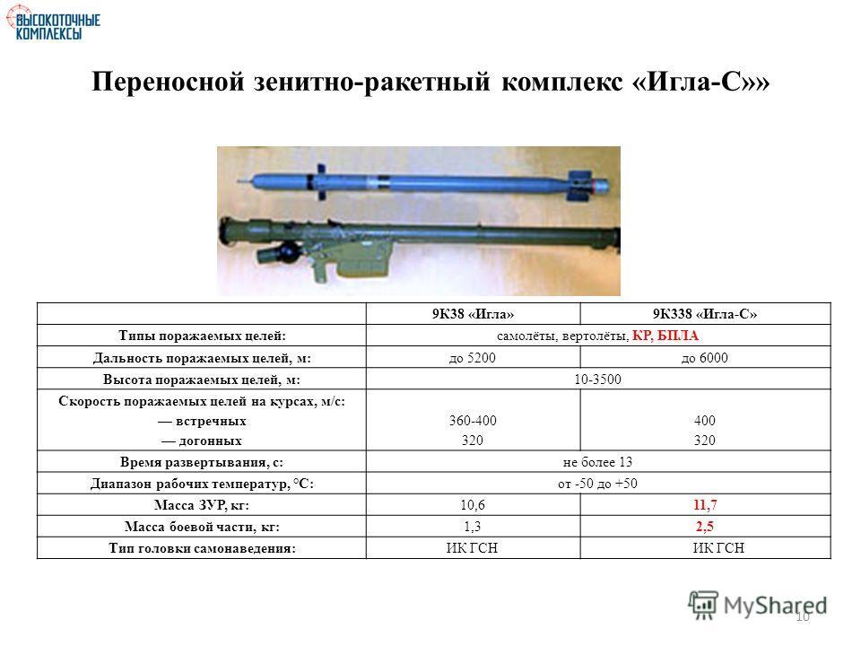 Переносной зенитно-ракетный комплекс «Игла-С»» 9К38 «Игла»9К338 «Игла-С» Типы поражаемых целей: самолёты, вертолёты, КР, БПЛА Дальность поражаемых целей, м:до 5200 до 6000 Высота поражаемых целей, м:10-3500 Скорость поражаемых целей на курсах, м/с: в