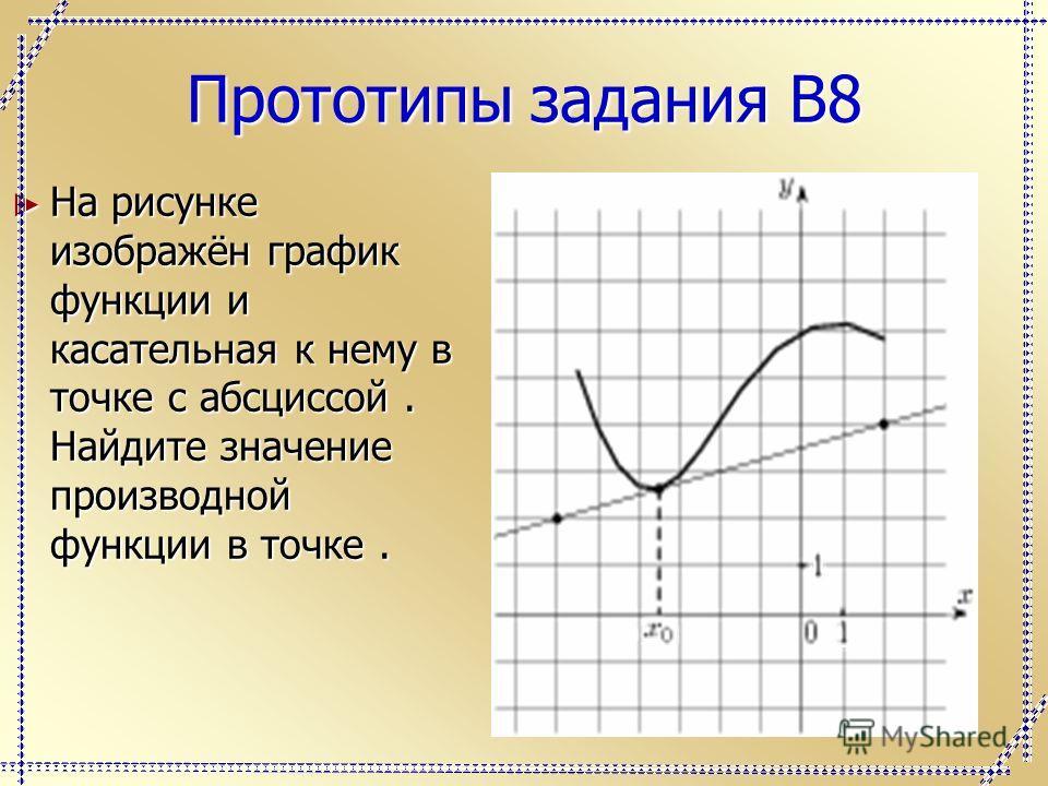 Прототипы задания B8 На рисунке изображён график функции и касательная к нему в точке с абсциссой. Найдите значение производной функции в точке.