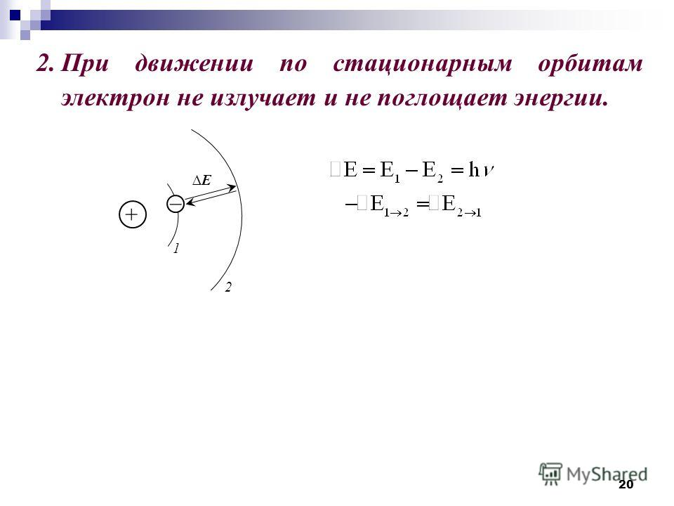 20 2. При движении по стационарным орбитам электрон не излучает и не поглощает энергии. + 1 2 Е