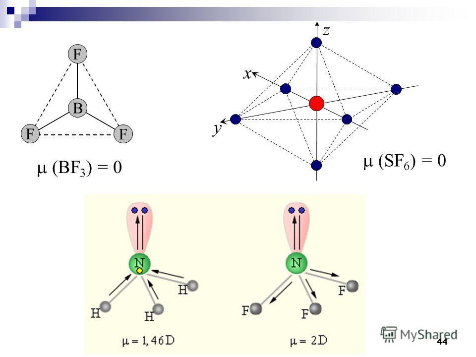 44 B F F F х у z (BF 3 ) = 0 (SF 6 ) = 0