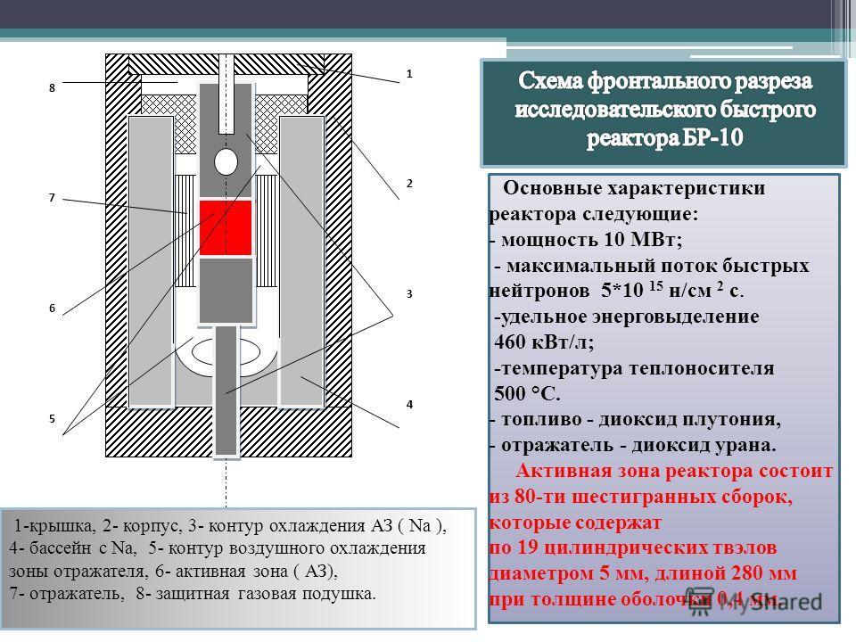 Основные характеристики реактора следующие: - мощность 10 МВт; - максимальный поток быстрых нейтронов 5*10 15 н/см 2 с. -удельное энерговыделение 460 к Вт/л; -температура теплоносителя 500 °С. - топливо - диоксид плутония, - отражатель - диоксид уран