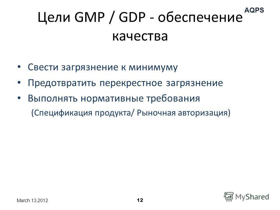 AQPS Цели GMP / GDP - обеспечение качества Свести загрязнение к минимуму Предотвратить перекрестное загрязнение Выполнять нормативные требования (Спецификация продукта/ Рыночная авторизация) March 13,2012 12