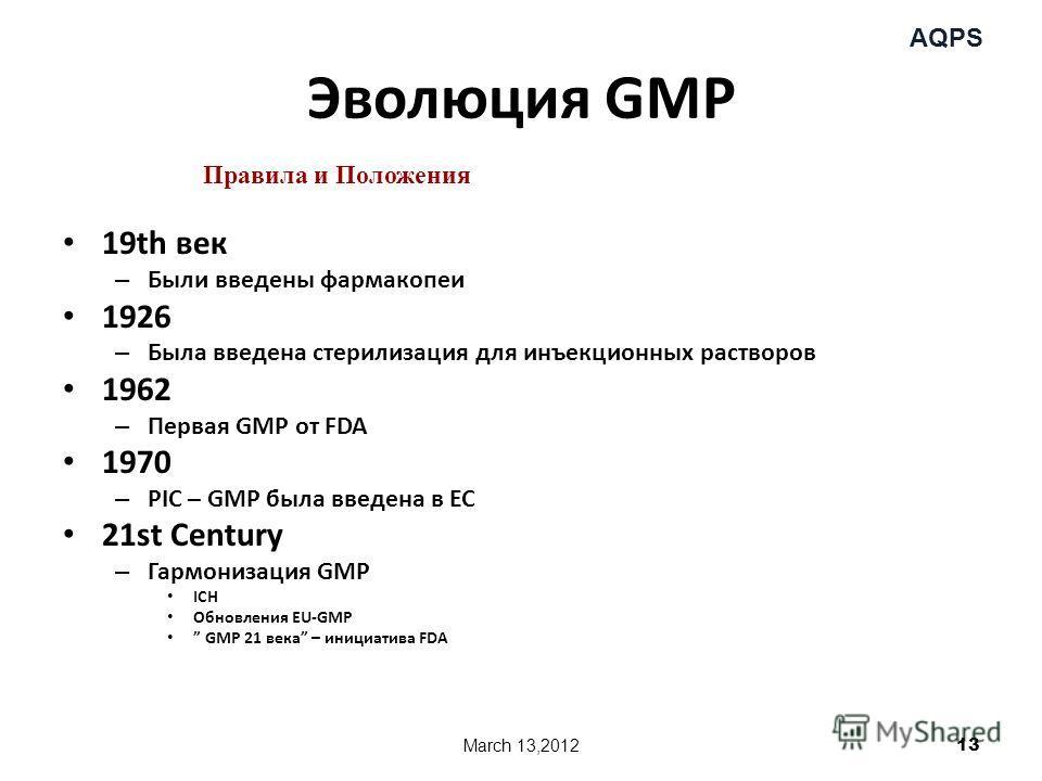 AQPS Эволюция GMP 19th век – Были введены фармакопеи 1926 – Была введена стерилизация для инъекционных растворов 1962 – Первая GMP от FDA 1970 – PIC – GMP была введена в ЕС 21st Century – Гармонизация GMP ICH Обновления EU-GMP GMP 21 века – инициатив