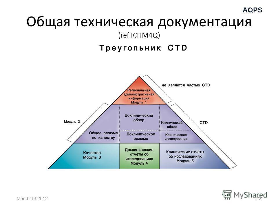 AQPS Общая техническая документация (ref ICHM4Q) 22March 13,2012
