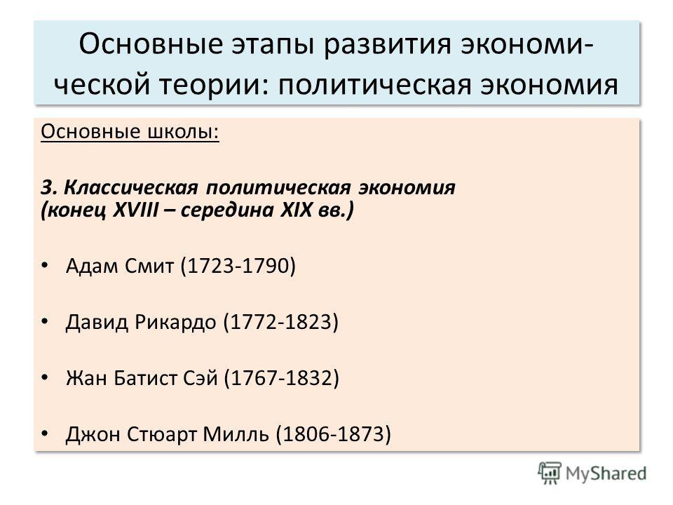 Основные этапы развития экономи- ческой теории: политическая экономия Основные школы: 3. Классическая политическая экономия (конец XVIII – середина XIX вв.) Адам Смит (1723-1790) Давид Рикардо (1772-1823) Жан Батист Сэй (1767-1832) Джон Стюарт Милль