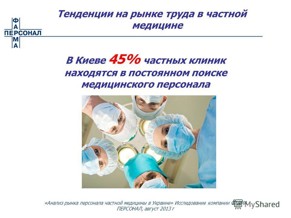 В Киеве 45% частных клиник находятся в постоянном поиске медицинского персонала Тенденции на рынке труда в частной медицине «Анализ рынка персонала частной медицины в Украине» Исследование компании ФАРМА ПЕРСОНАЛ, август 2013 г
