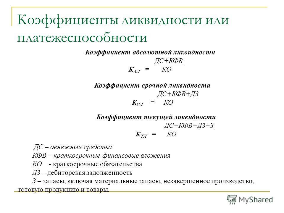 Коэффициенты ликвидности или платежеспособности Коэффициент абсолютной ликвидности ДС+КФВ К АЛ = КО Коэффициент срочной ликвидности ДС+КФВ+ДЗ К СЛ = КО Коэффициент текущей ликвидности ДС+КФВ+ДЗ+З К ТЛ = КО ДС – денежные средства КФВ – краткосрочные ф