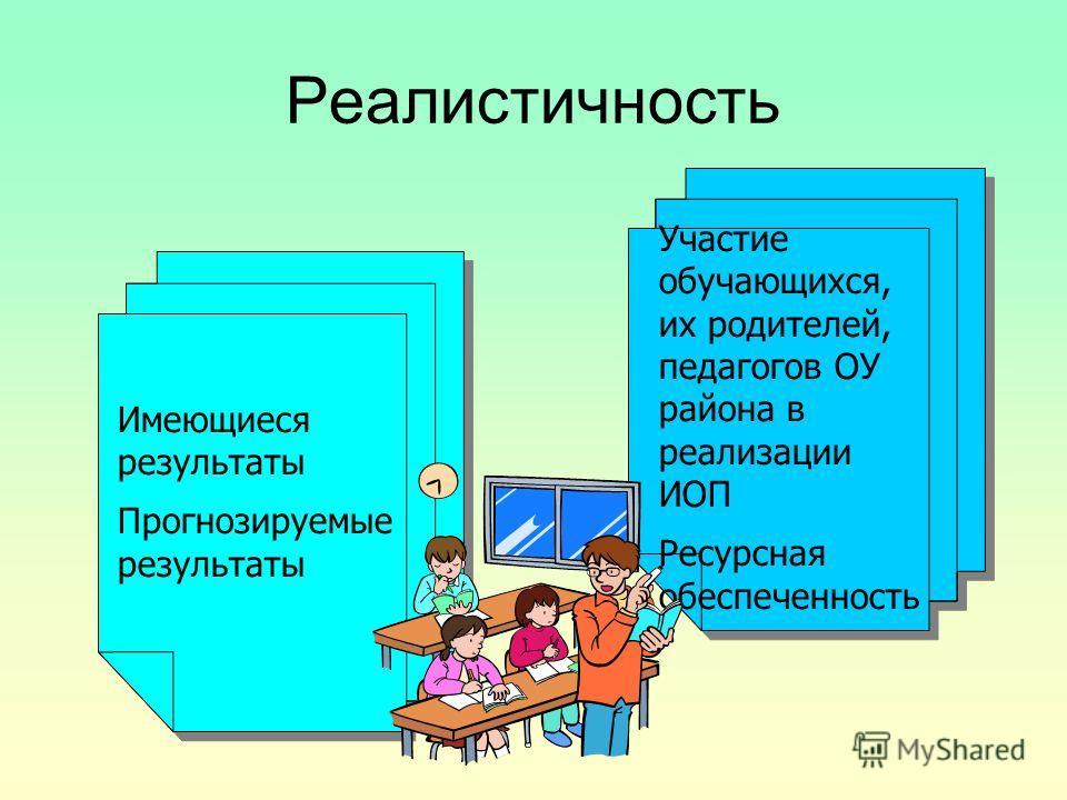Реалистичность Имеющиеся результаты Прогнозируемые результаты Участие обучающихся, их родителей, педагогов ОУ района в реализации ИОП Ресурсная обеспеченность