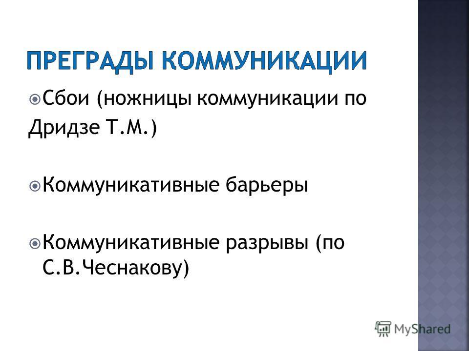 Сбои (ножницы коммуникации по Дридзе Т.М.) Коммуникативные барьеры Коммуникативные разрывы (по С.В.Чеснакову)