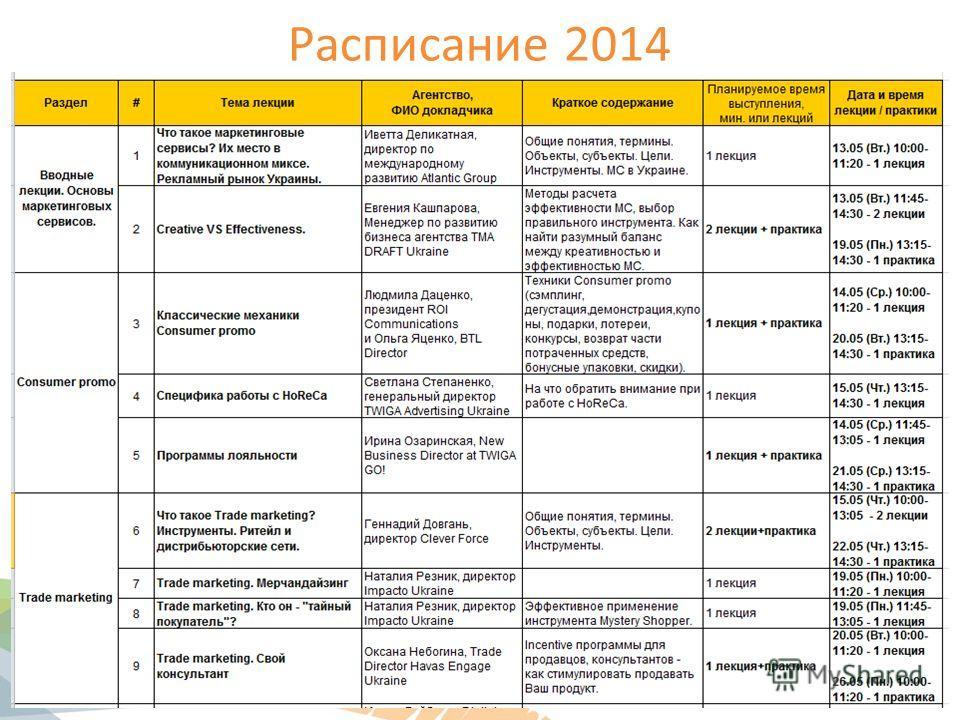 Расписание 2014